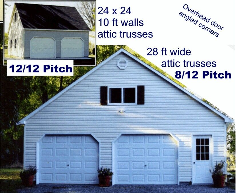 Pitch Examples Pitched Roof Attic Truss Garage Roof