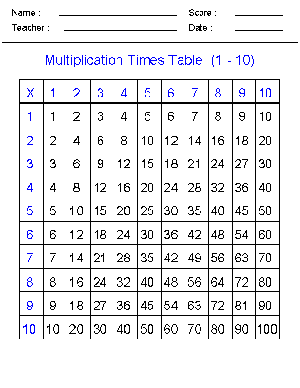 Times Tables Sheet For Kids Times Tables Worksheets Multiplication Multiplication Times Tables