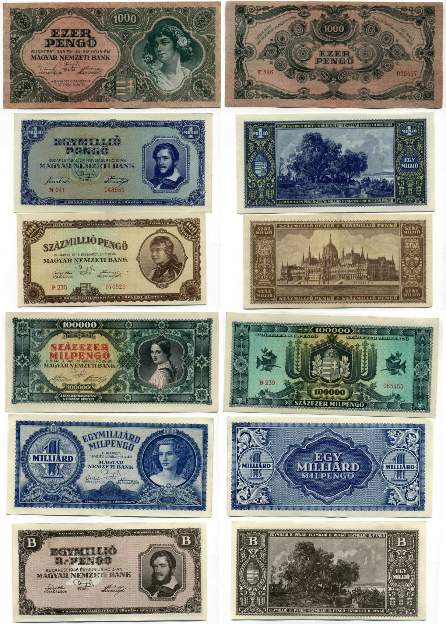 Hungary money hungarianinflation currency world currency coins and currency of eastern europe buycottarizona