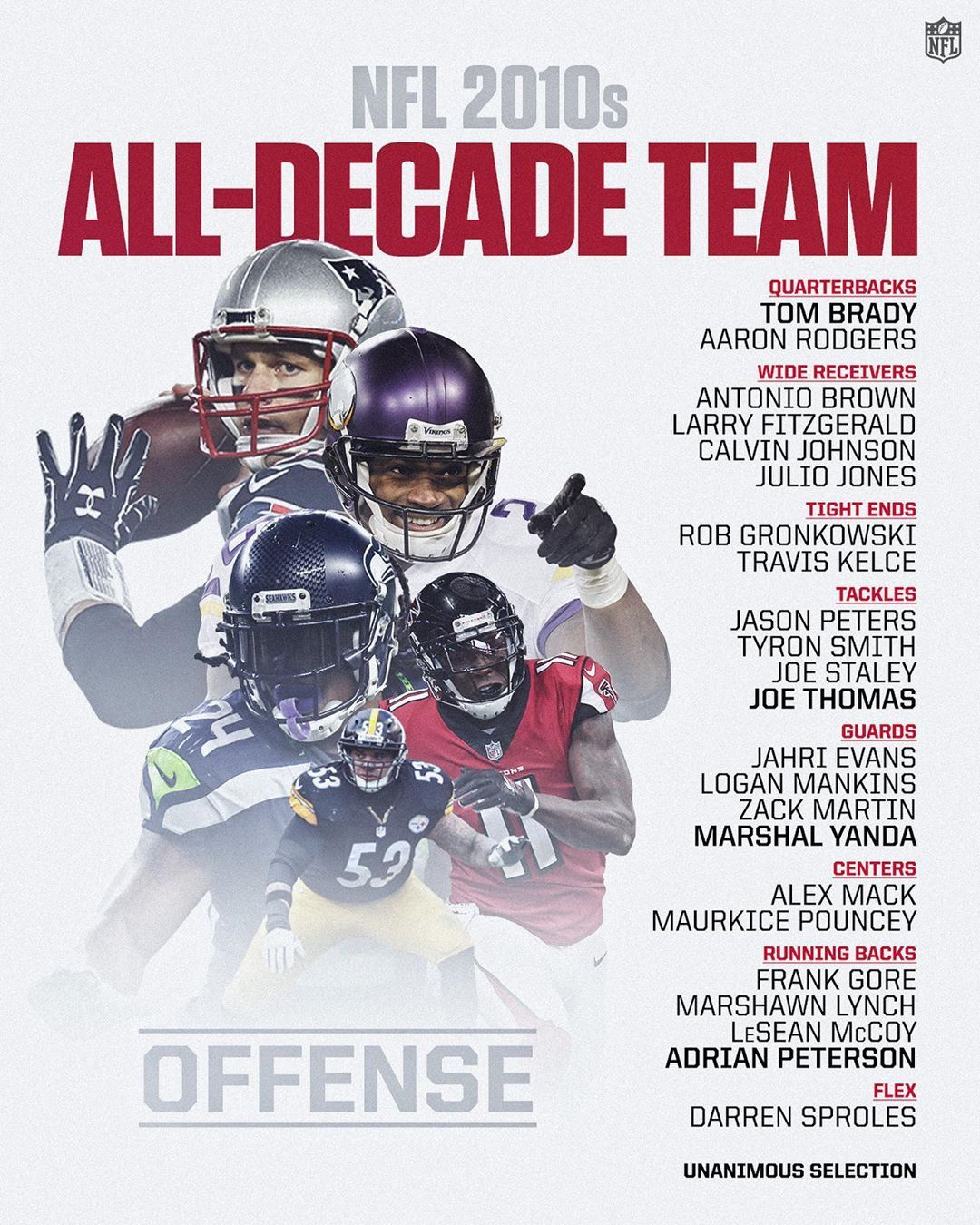 272 9k Likes 9 773 Comments Nfl Nfl On Instagram The Nfl S 2010s All Decade Team Offense In 2020 Nfl Rob Gronkowski Chandler Jones