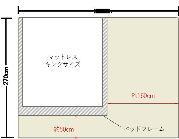 ベッドのサイズと 4畳半 6畳 8畳 寝室の大きさ別レイアウト例 4畳 寝室 6畳