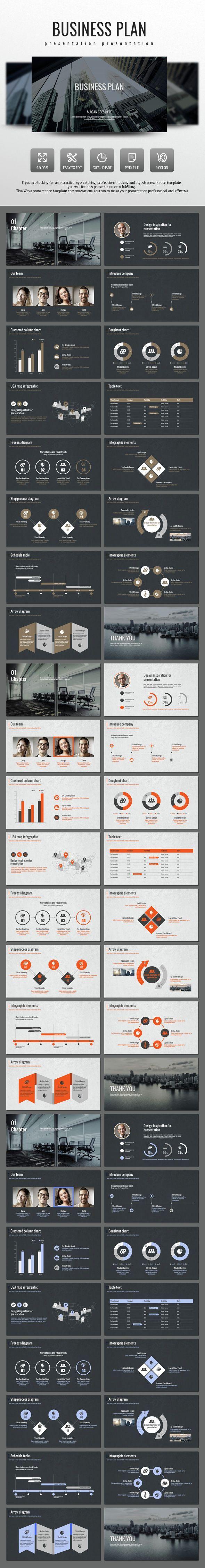 Business Plan (PowerPoint Templates) | Uni | Pinterest | Business ...