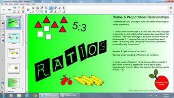 Common Core Ratios Grades 2-4 for the SMART Board