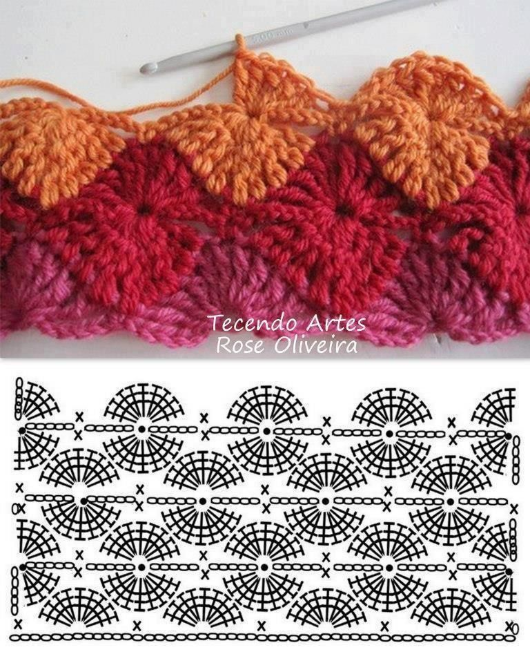 Crochet pattern. Esquema de punto, ideal para manta | Crochet ...