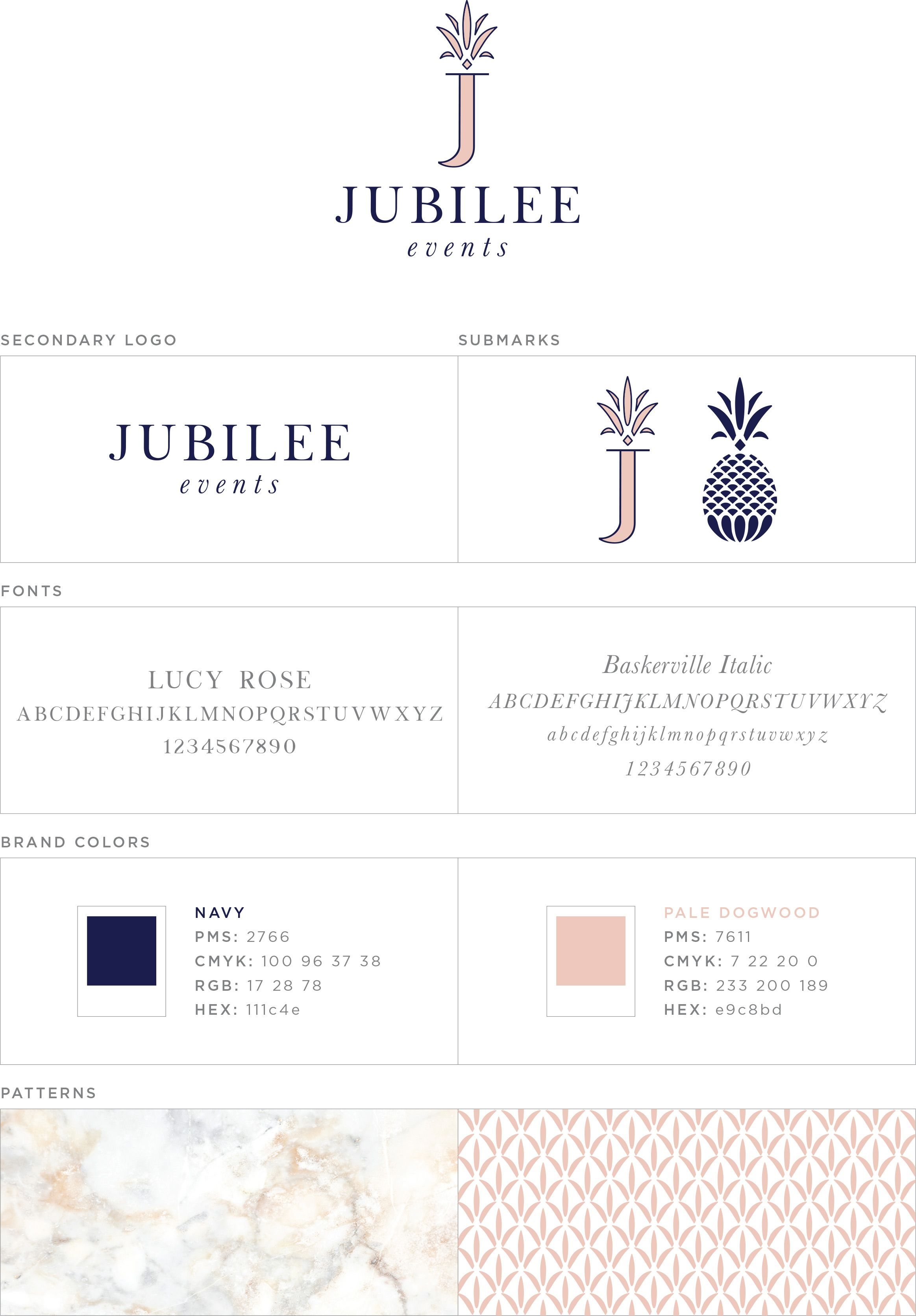 The Future Of Jubilee Events