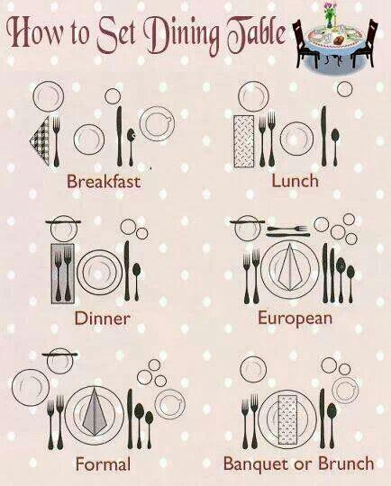 Proper table settings | Miscellaneous | Pinterest | Table settings ...