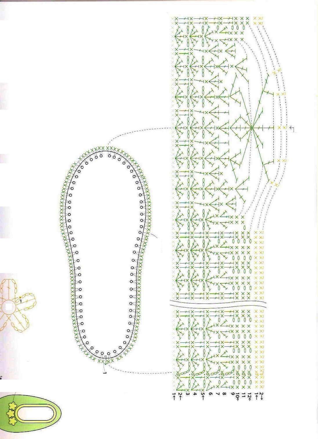 Bailarinas Zapatillas de Crochet Patron - Patrones Crochet | صنادل ...