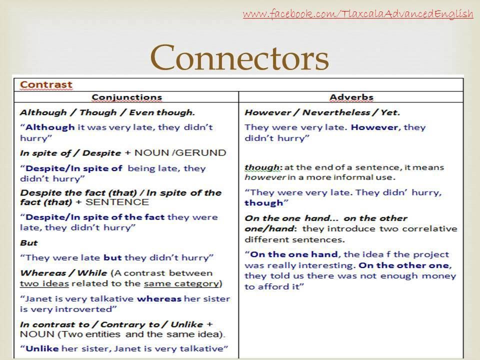 Image Result For Connectors In English Teaching English T