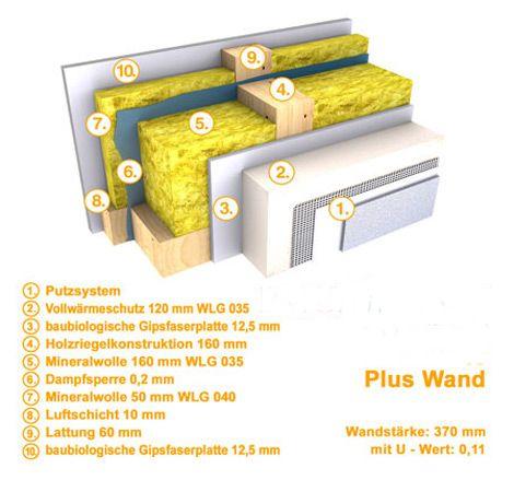 passivhaus wandaufbau u wert 0 11 hier klicken f r detailansicht yohoco eure. Black Bedroom Furniture Sets. Home Design Ideas