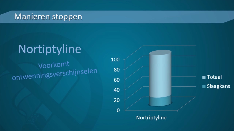 Wilt u ook stoppen met roken? Kijk dan op: Webshop: http://stichtinggezondheid.nl/product-categorie/stoppen-met-roken/ Blog: http://stichtinggezondheid.nl/blog/