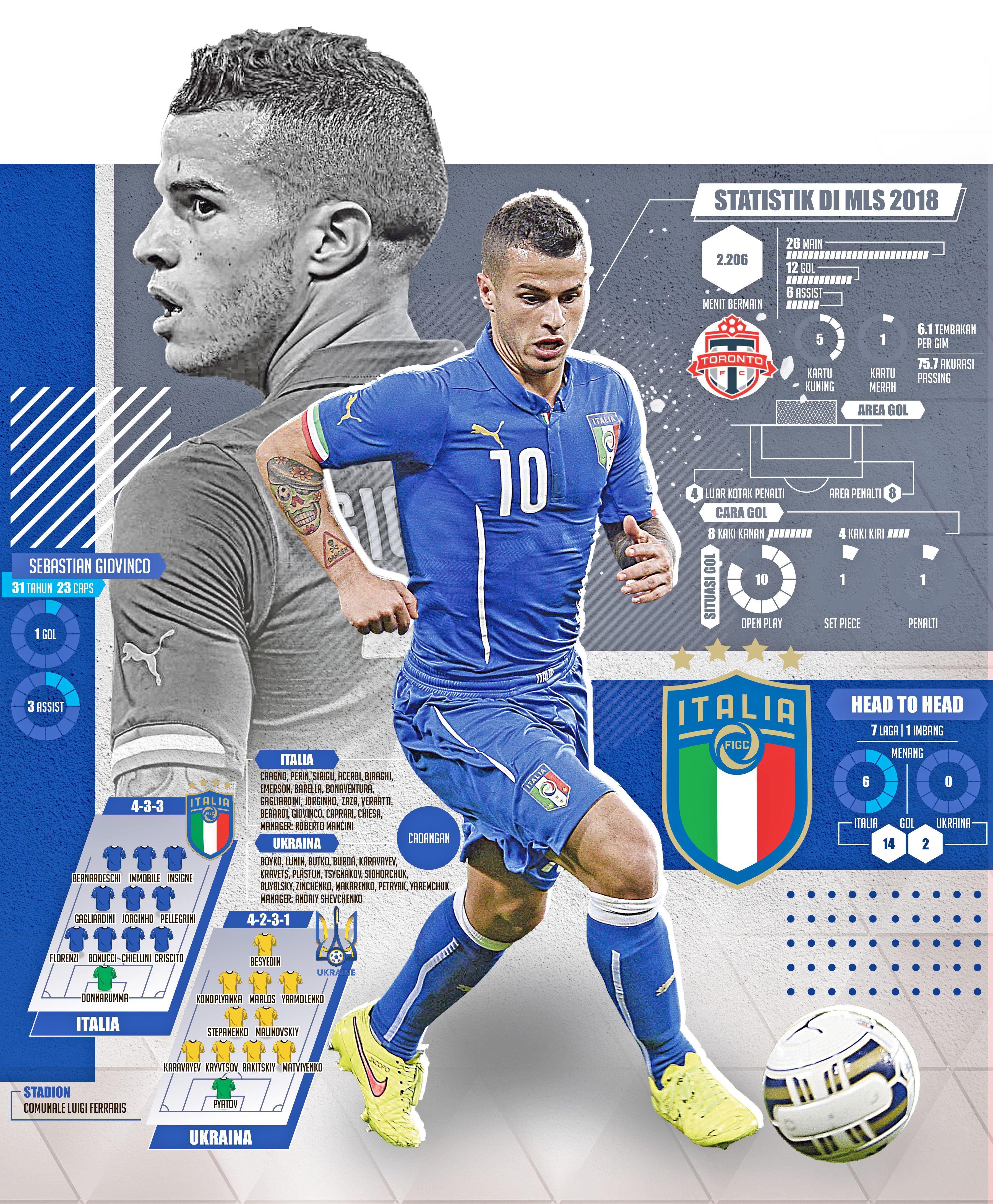 Infographic Itali Newspaper Epaper Sport Football Soccer Sports Graphic Design Sports Design Inspiration Sports