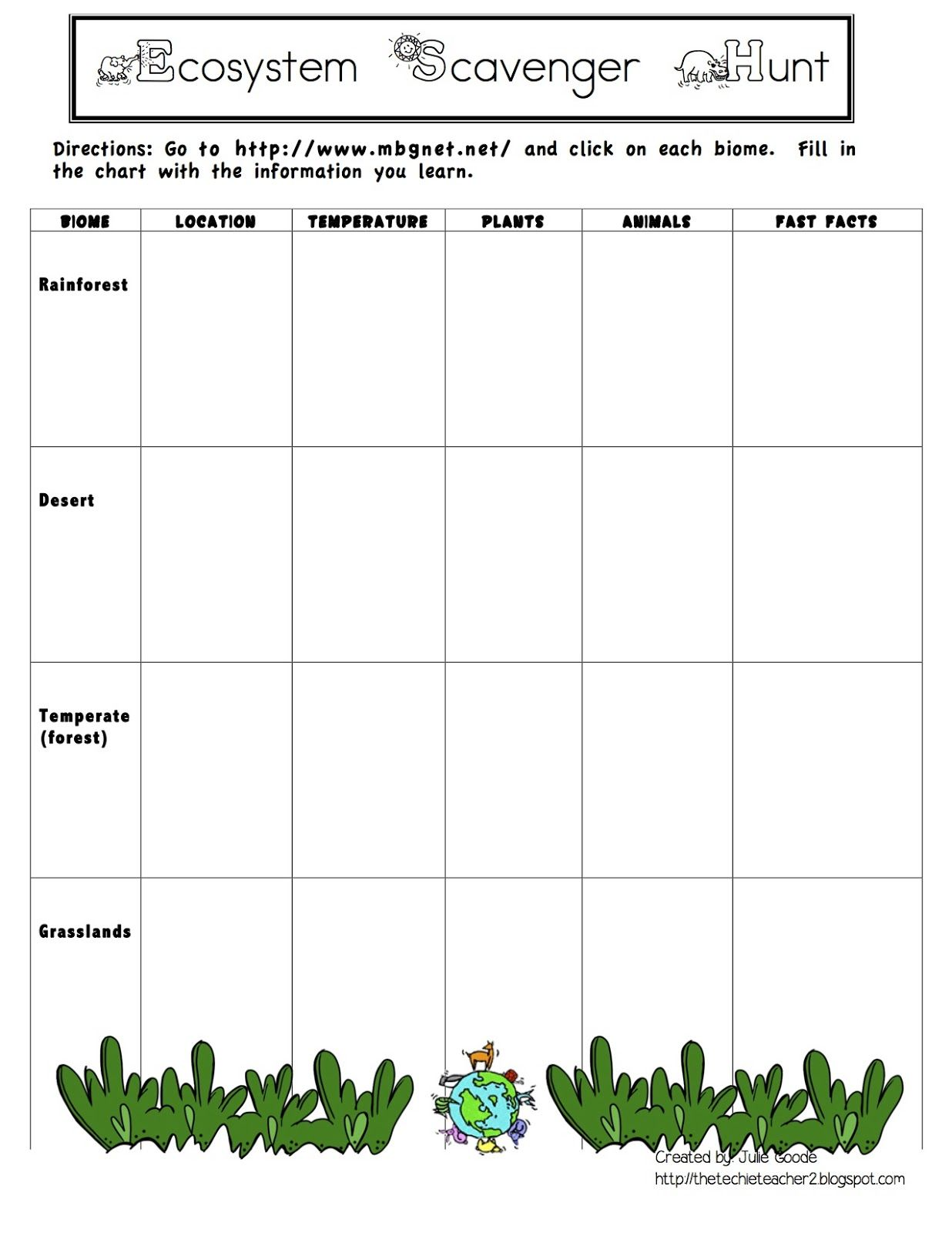 Ecosystem Habitat Biome Webquest Freebie Biomes Teacher