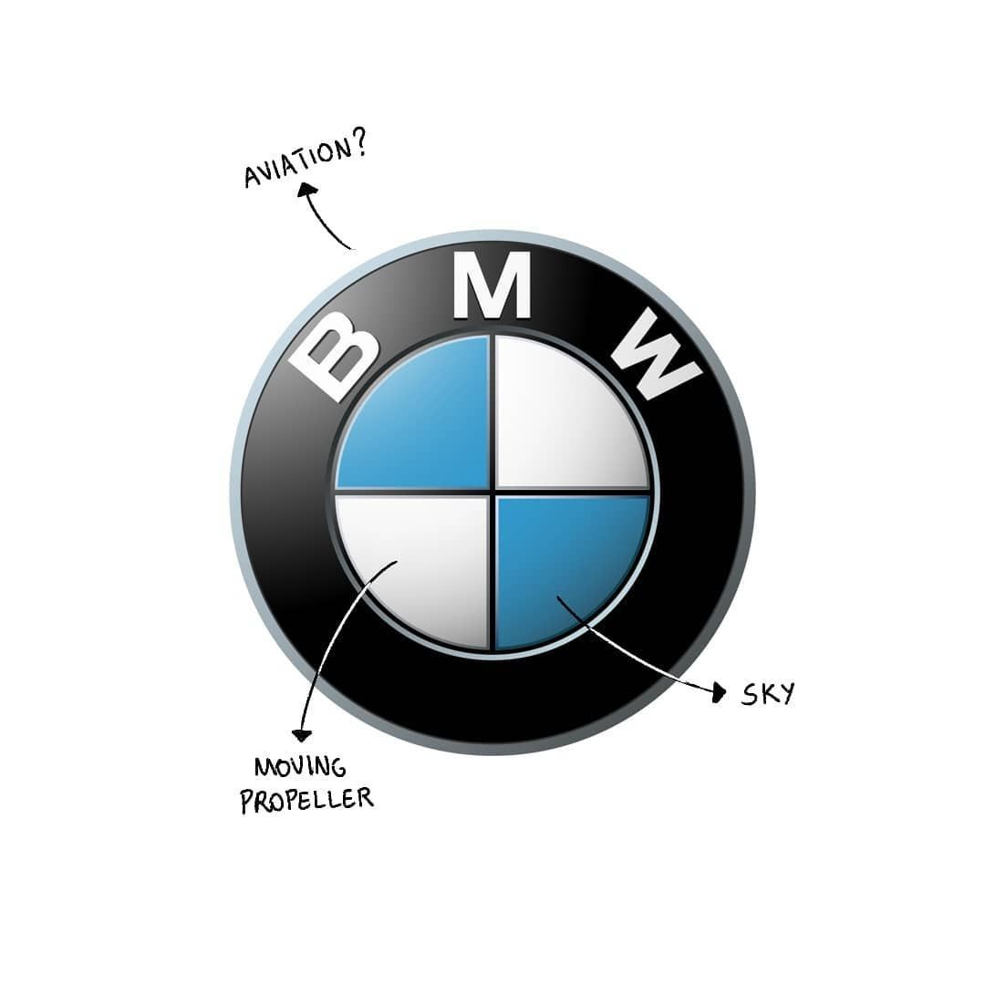 Logo Chest On Instagram Bmw One Theory Says That Since The Company Has A Background In Aviation Typographic Logo Design Word Mark Logo Branding Design Logo