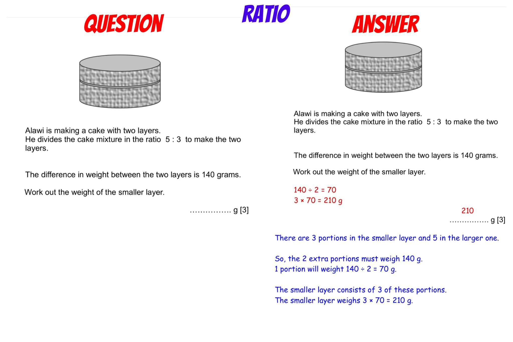 Gcse Revision Ratio