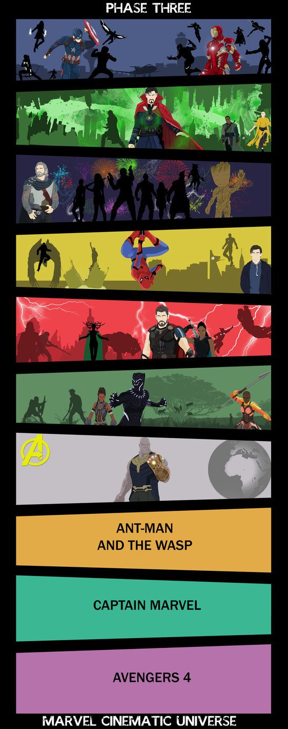 Marvel Cinematic Universe Phase III Poster (WIP 2) by Mr-Saxon