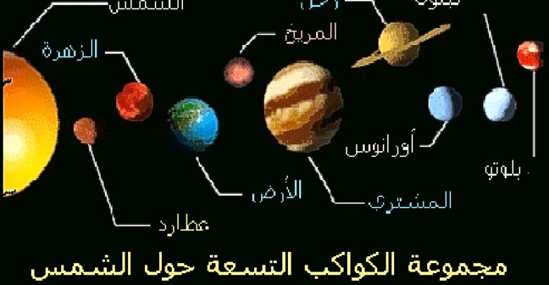 ترتيب الكواكب حسب بعدها عن الشمس وحسب حجمها وأهم المعلومات عنها وتصنيفها Movie Posters Movies