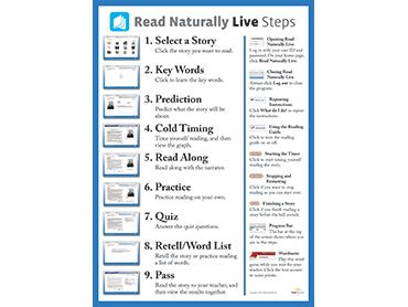 here are the steps students go through to complete a story in read rh pinterest com Example User Guide Online User Guide
