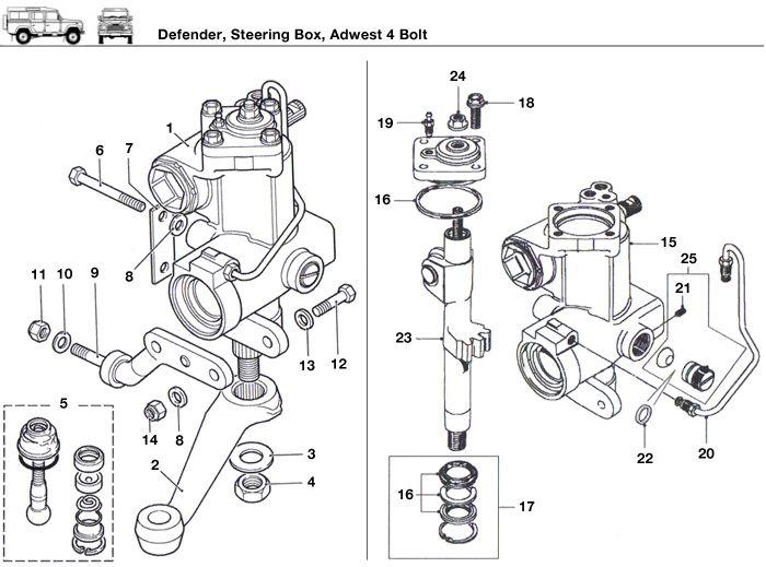 200tdi power steering pump defender landrover mod ffr power rh pinterest com land rover steering box diagram land rover series steering diagram