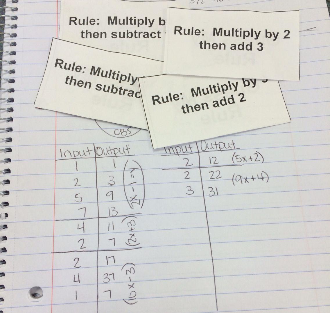 2 Partner Math Formula Guessing Game Input Output