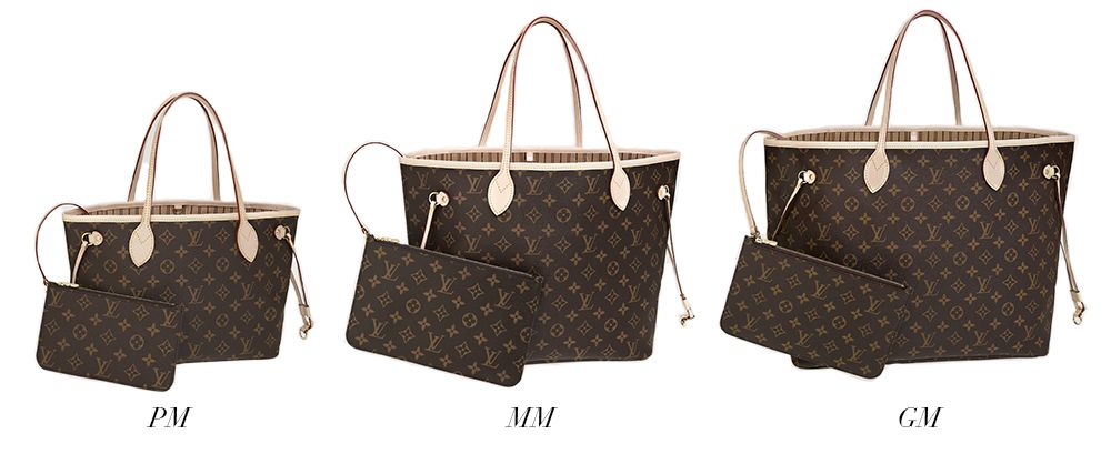 0e5c4d91e Louis Vuitton Neverfull PM MM GM Size Comparison. Definitely the MM with  fuschia lining