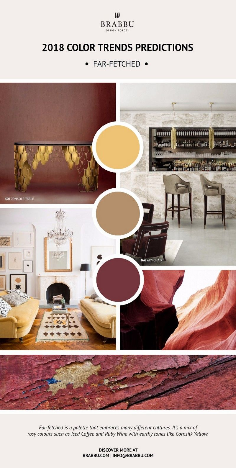 How to decorate your home with pantone 2018 color trends for Colour trend wallpaper
