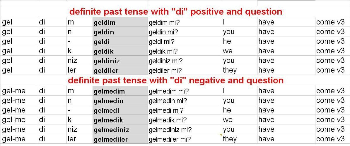 learn turkish - Recherche Google | learning turkish | Pinterest ...