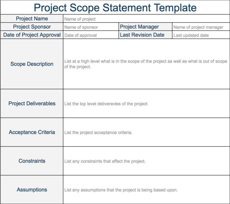 Lists The Products That Will Be Delivered By Project Program Management