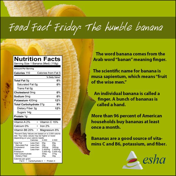 Bananas Are A Good Source Of Potassium Banana Nutritionfacts Nutrition Facts Food Facts Health Blog