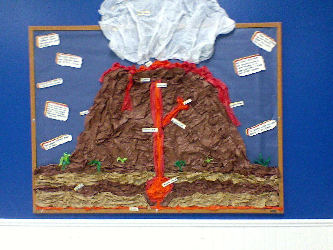 Science Volcano Bulletin Board