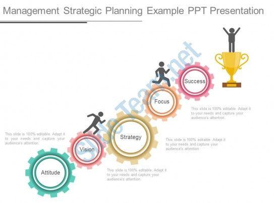 management strategic planning example ppt presentation Slide01