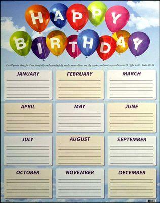 Birthday Chart Ps 13914