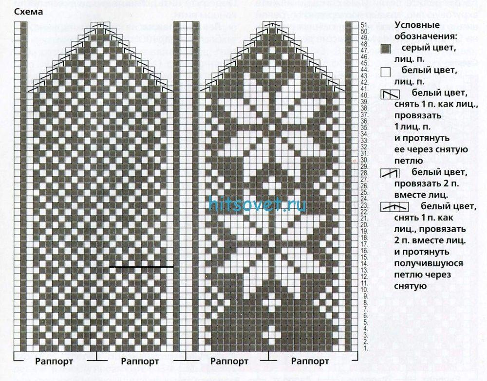 картинки и схемы для вязания варежек грузовики архангельской области