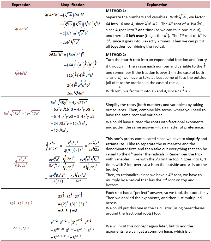 More Examples of Simplifying Radical Expressions Radical