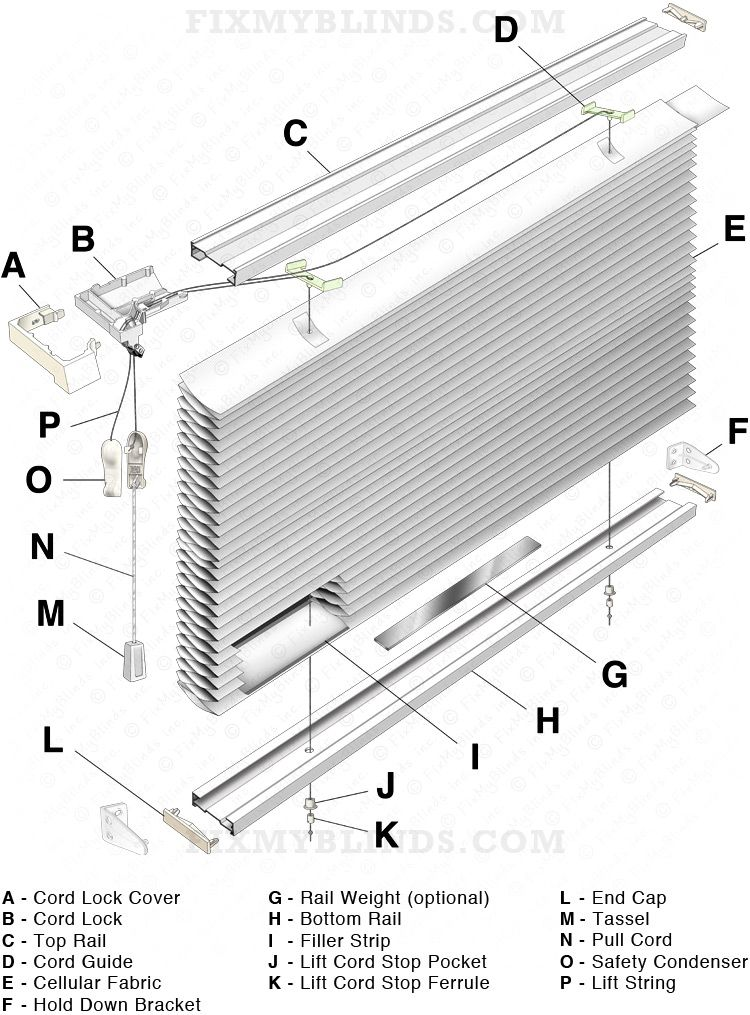 Standard Cellular Shade Diagram When Fixing Your Standard