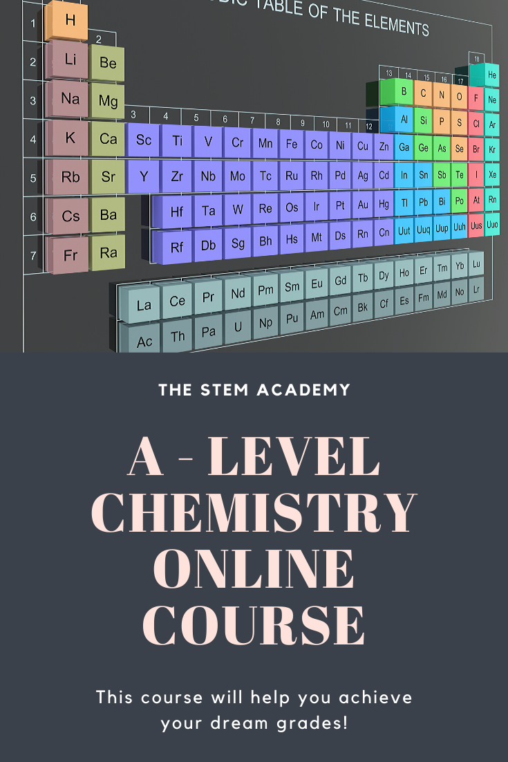 A level chemistry online courses, notes and resources
