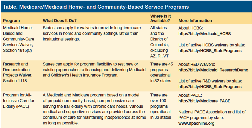 Resources for home and communitybased longterm care