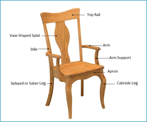 parts of a chair - Google Search