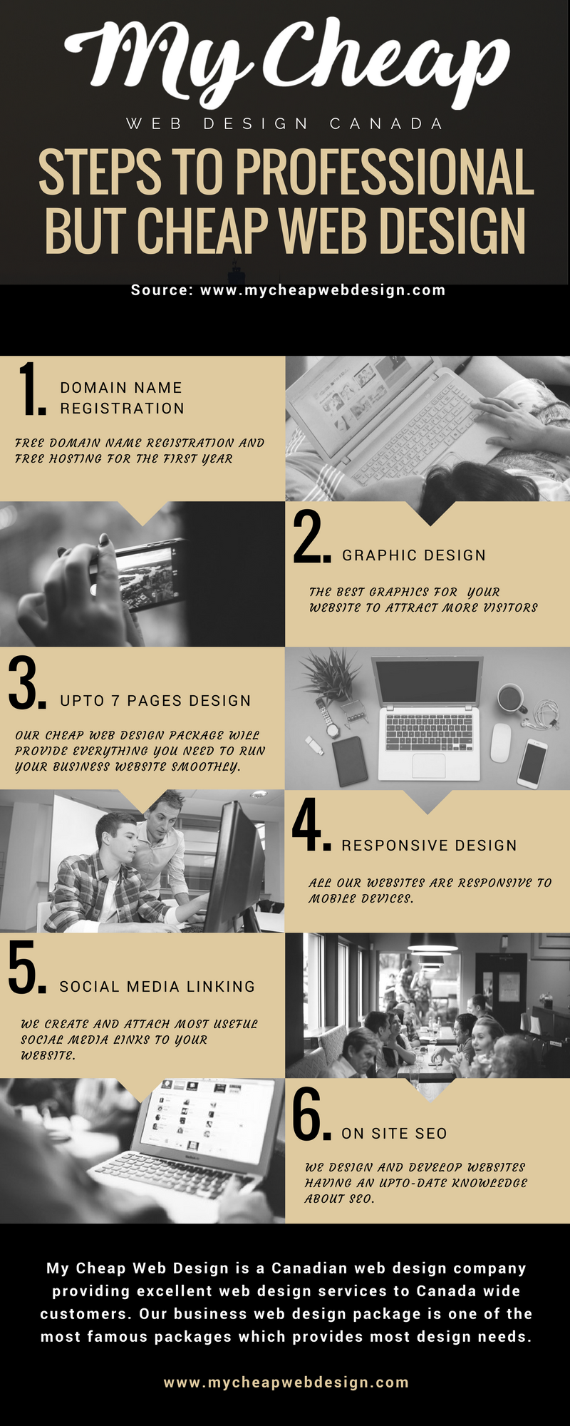 Affordable Website Design In Vancouver Providing Everything You Need To Start Your Business Website We Provid Cheap Web Design Web Design Packages Web Design