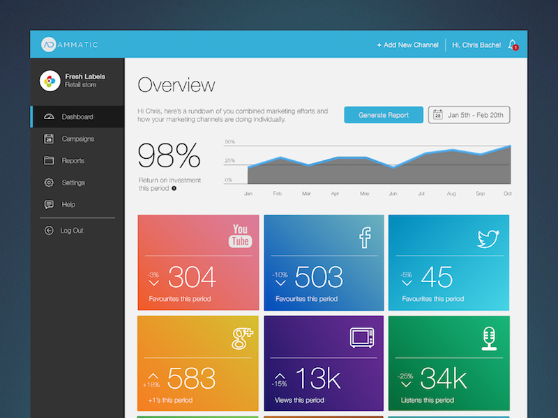 marketing dashboard ux ui design - Ui Design Ideas