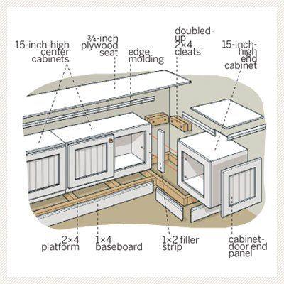Window Seat Dimensions house plan stock illustrations & cartoons    shutterstock   shape