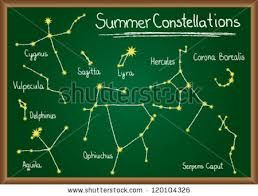 constellations in the sky - Google Search