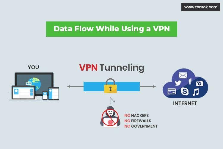 d4287c699f1ddc8dfe4c436bc7fd0da6 - Vpn Stands For Virtual Private Network