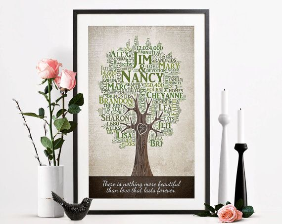 Family Tree Gift for Parents 40th Anniversary by KinAndCaboodle