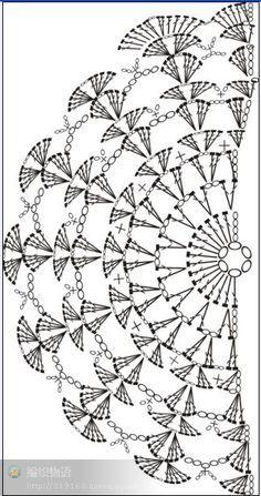 ev. Rock von Frau (auch für Halloweenhexe) #crochetmandalapattern