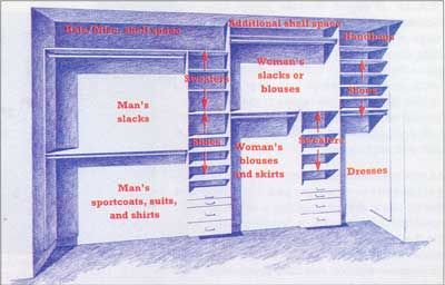 How To Design A Closet how to design a his and her closet | closet organization