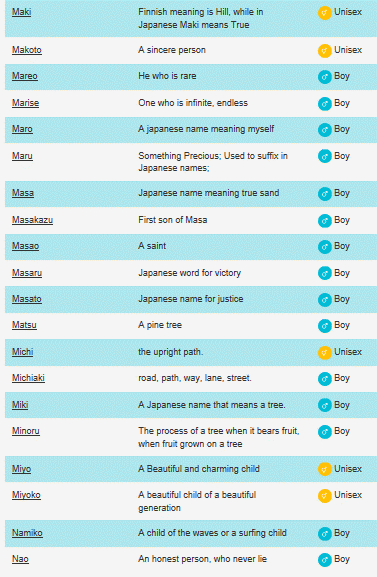 Best Anime Boy Names : anime, names, Japanese, Names