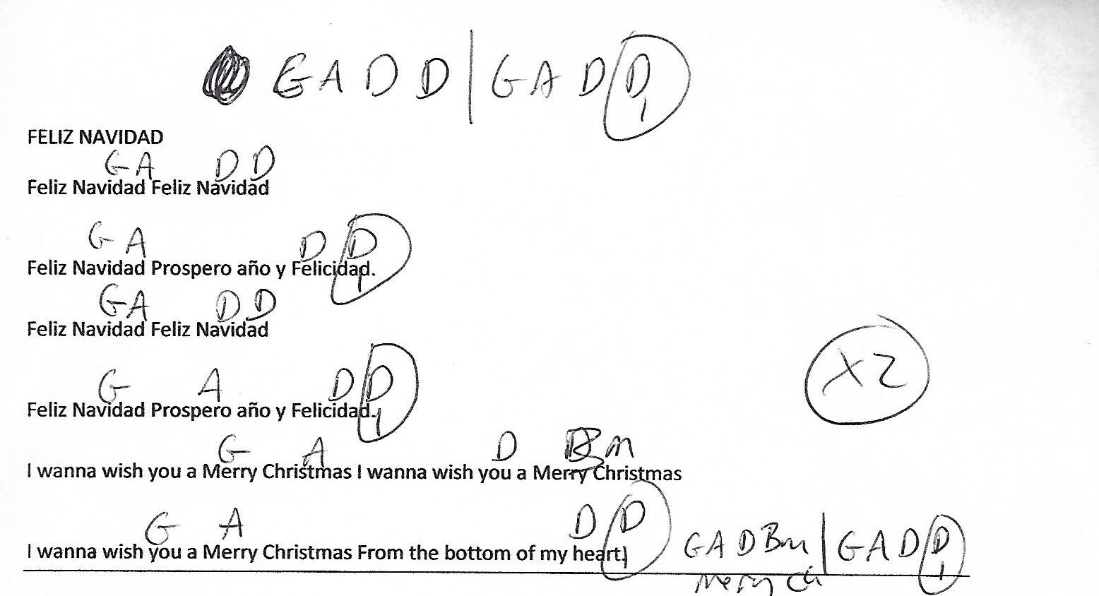 Feliz Navidad D Major Guitar Chord Chart Httpyoutube