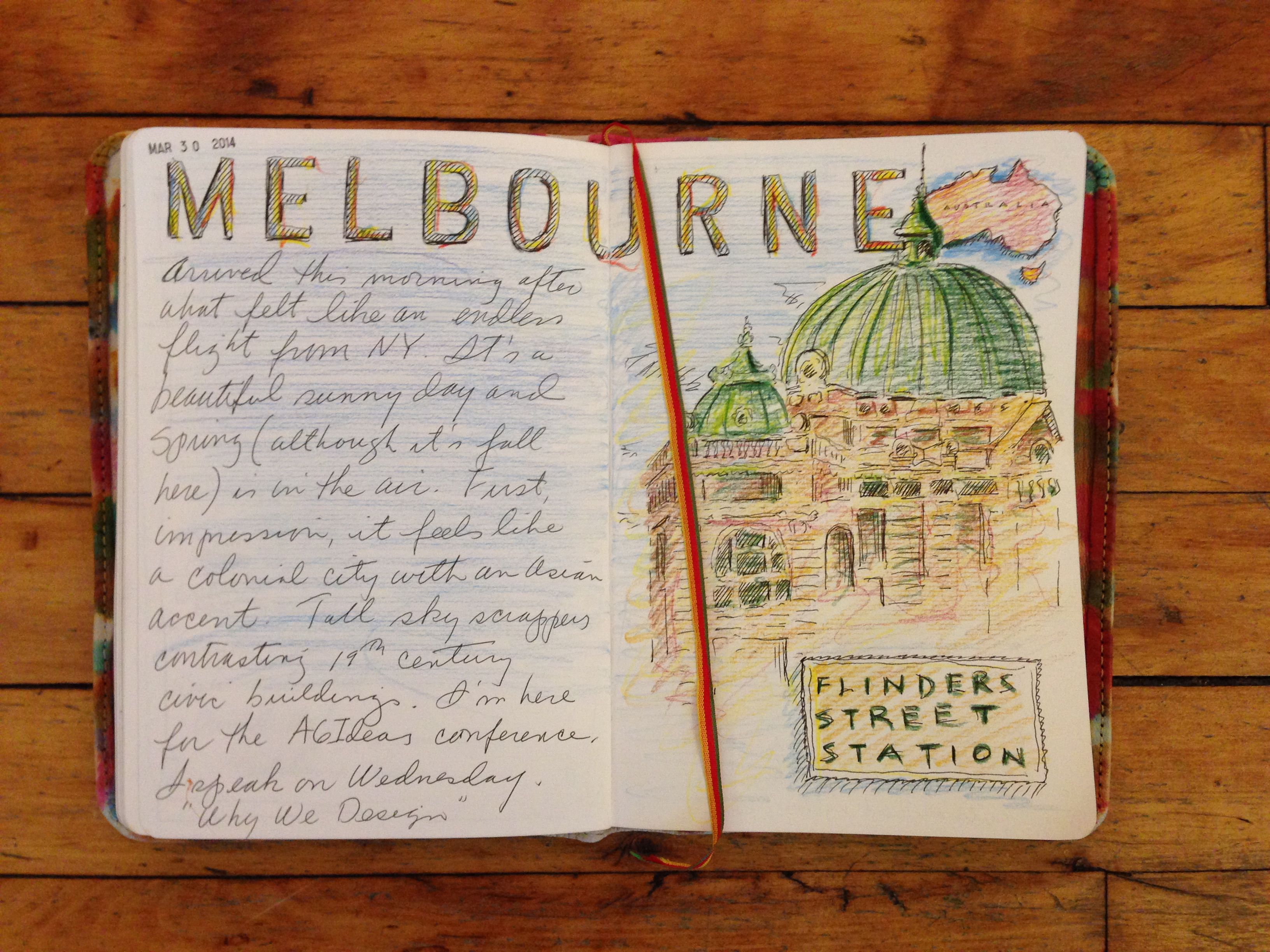 Image result for travel diary writing