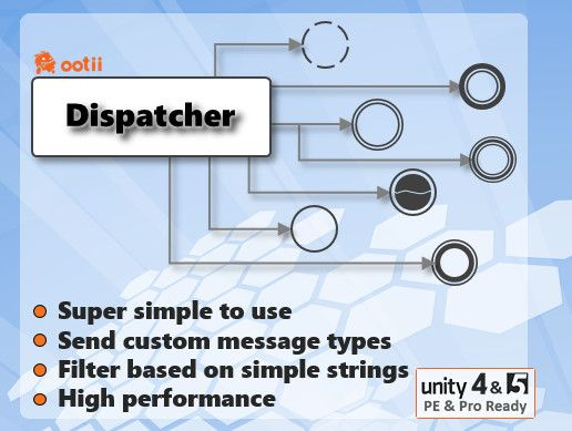 Event System - Dispatcher #tCubedLibrary | Unity Game Assets | Unity