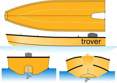Trover Plans | boat designs in 2019 | Wooden boat plans